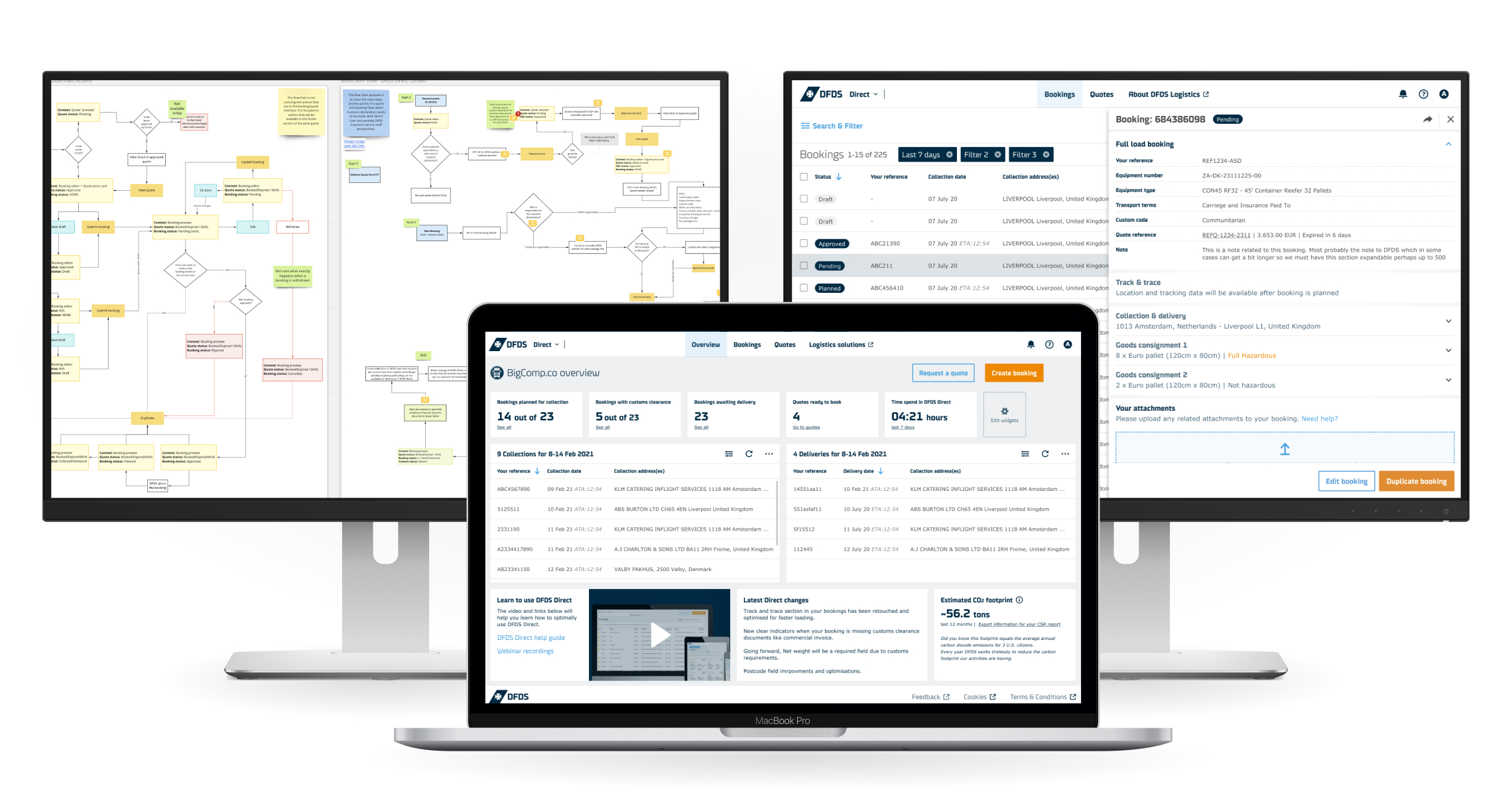 DFDS digitalisation of logistics - previews and flowcharting sample