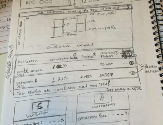 Sketching of potential interface